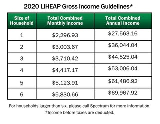 Photo of a chart of incomes to qualify for LIHEAP assistance