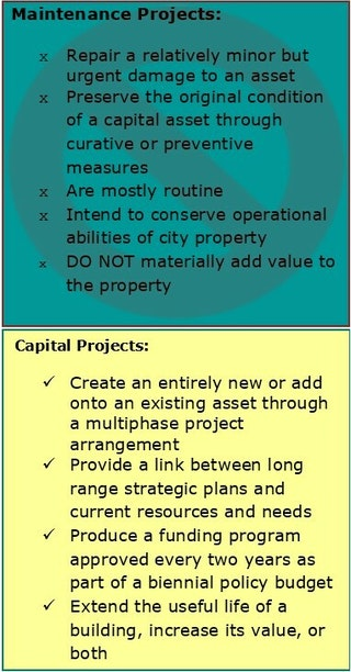 Chart highlighting the key differences between capital and maintenance projects