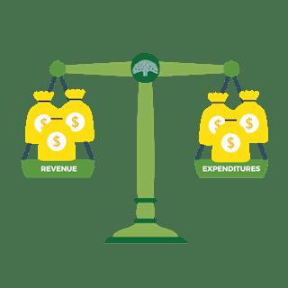 Budget Balance Illustration