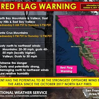 Red Flag Warning October 8, 2019